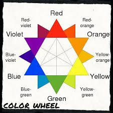 Picture of Creating a Complementary Color Scheme