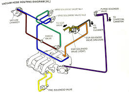club323f • view topic the v6 engine everything you need to know image
