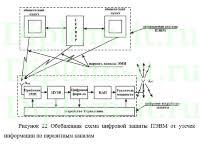 Аппаратная защита информации в закрытом помещении для переговоров  Аппаратная защита информации в закрытом помещении для переговоров диплом информационная безопасность