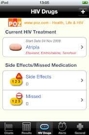 New Side Effects Istayhealthy