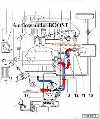 vw turbo engine crankcase ventilation diagram vw auto wiring pcv positive crank ventilation 20vt on vw 1 8 turbo engine crankcase ventilation diagram