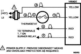 honeywell motorized zone valve wiring diagram images honeywell honeywell zone valve wiring diagram dole zone valve wiring white