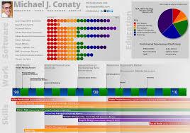 Visual Resume Template Virtual Resume Cute Virtual Resume Samples Free Resume Template 13