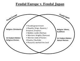 Samurai Vs Knight Venn Diagram Feudal Europe V Feudal Japan