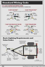 wiring diagram whirlpool oven electrical wiring diagram building wiring diagram for trailer lights 6 way unique wiring diagrams for trailer lights wiring diagrams