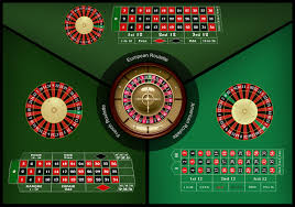 parison between the three main roulette table layouts