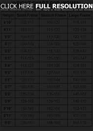 Ideal Body Weight Chart For Women Prosvsgijoes Org