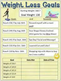 Weight Loss Goal Rewards