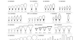 recessed lighting bulb sizes light bulb shapes and sizes