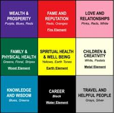 Feng Shui Your Home For Love 7 Steps  The Delicious DayFeng Shui In Your Home