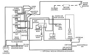 dodge dakota x wiring diagram images diagram gm prong 1998 dodge ram vacuum diagram for