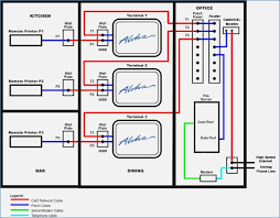 network interface device wiring diagram beamteam co No Network Interface Device abacus business solutions restaurant network wiring diagram