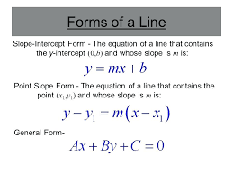 point slope formula 3 forms of a line point slope form two point slope formula worksheet