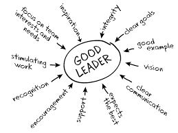hidden qualities of a great leader priotime 5 hidden qualities of a great leader