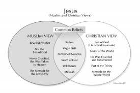 Judaism And Islam Venn Diagram Christianity Vs Buddhism Venn Diagram Free Wiring Diagram For You