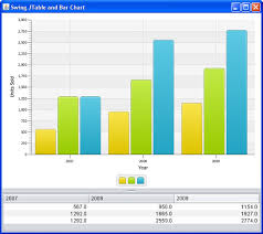 Javafx Chart Animation Javafx For Swing Developers Enriching Swing Applications