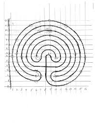 Small Picture Build a Backyard Labyrinth 20 Steps with Pictures