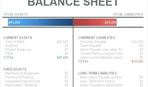 Projected Balance Sheet In Excel Accounting Balance Sheet Template Excel Balance Sheet