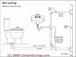 sink drain vent kitchen sink vent diagram kitchen sink drain pipe length plumbing vent size sinks