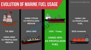 Fuel Oil Viscosity Chart Marine Heavy Fuel Oil Hfo For Ships Properties