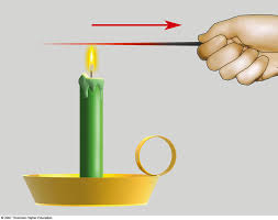 The Science Of Heat Transfer What Is Conduction Universe Today