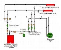 similiar hot water boiler wiring diagram keywords hot water boiler wiring diagram