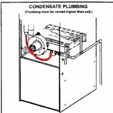 lennox condensate trap. attached images lennox condensate trap e