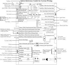 alarm connections diagram jpg wire diagram for remote start wiring diagram schematics 827 x 775