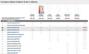 Adobe Creative Suite Comparison Chart Adobe Product Comparison Table
