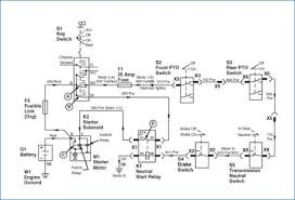 john deere 4020 wiring diagram bestharleylinks info john deere 4020 24v wiring diagram famous john deere 345 wiring diagram electrical diagram