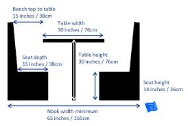 kitchen dimensions eating bar stool height ...