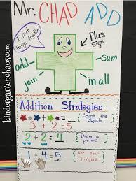 Must Make Kindergarten Anchor Charts Math Anchor Charts