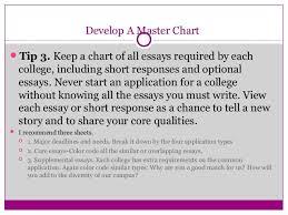 Vet school application essays for nursing Custom admission essay vet school
