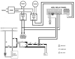 wiring diagram for 2 zone heating system wiring diagram wire diagram for taco zone valves hydronic heating systems