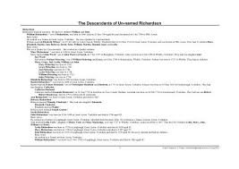 The Descendants of Un-named Richardson