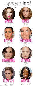 eyes shape makeup