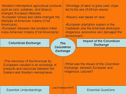 Columbian Exchange Videos Lessons Tes Teach