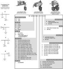 nptel phase ii automation and controls readingrat net Belimo Actuators Wiring Diagram belimo actuator wiring diagram belimo free wiring diagrams, wiring diagram belimo actuators wiring diagram