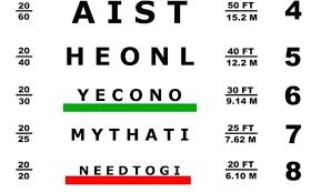 Eyesight Test Chart Online 52 Right Eyesight Test Chart Online