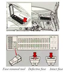 volvo 850 1996 fuse box diagram auto genius volvo 850 1996 fuse box diagram