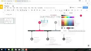 Annotated Timeline Template