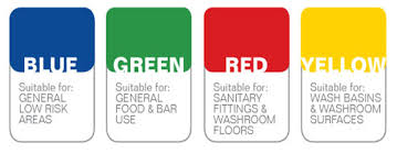 Colour Coding Chart For Cleaning Color Cleaning Cleaning
