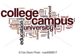 Word College College Campus Word Cloud Concept