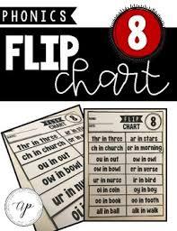 Phonics Chart 8 Flip Chart A Beka Abeka