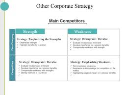 Microsoft Corporate Strategy Other Corporate Strategy Ppt Powerpoint Presentation