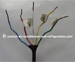 how to change ac thermostats hvac thermostat wire