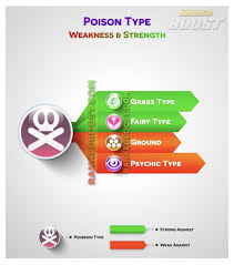 Pokemon Silver Weakness Chart Poison Strengths And Weaknesses Ghost Type Pokemon