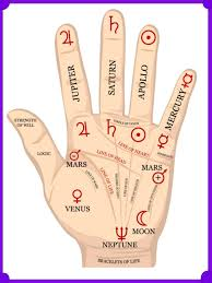Astrology Chart Reading Near Me Palm Reading Answering The Most Popular Questions