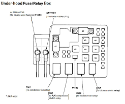 condenser fuse blowing, no a c honda tech honda forum discussion 2005 honda accord fuse box diagram at Blown Fuse Box Honda Accord 2005