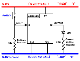 arduino info yourduinoengstarter let s look at arduino in more electrical detail the diagram below shows how we will connect things to arduino and what it means if something is connected